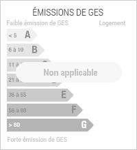 Emissions de Gaz à Effet de Serre de niveau _NONE